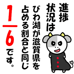 琵琶湖は滋賀県の1/6を敬語で伝える